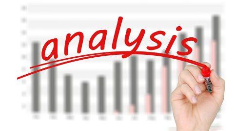 business analýza prakticky